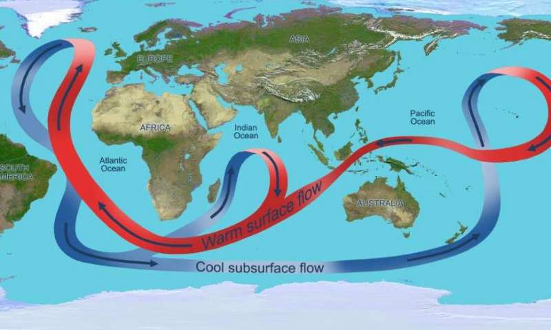 Intense deep-ocean turbulence in equatorial Pacific could help drive global circulation
